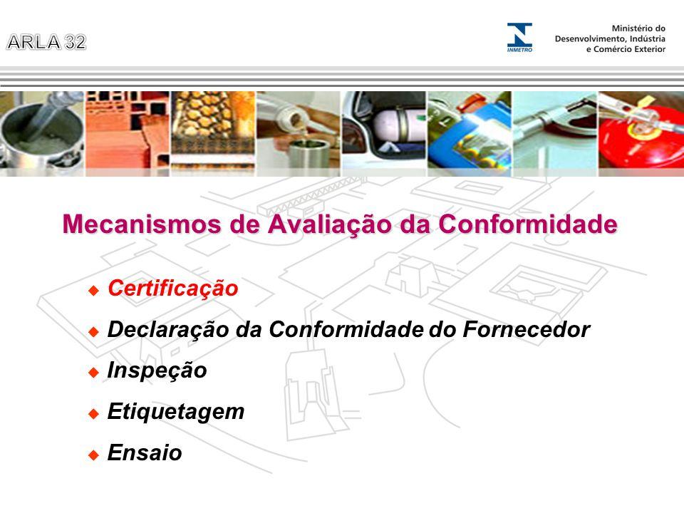 Mecanismos de Avaliação da Conformidade Certificação Declaração da Conformidade do Fornecedor Inspeção Etiquetagem Ensaio