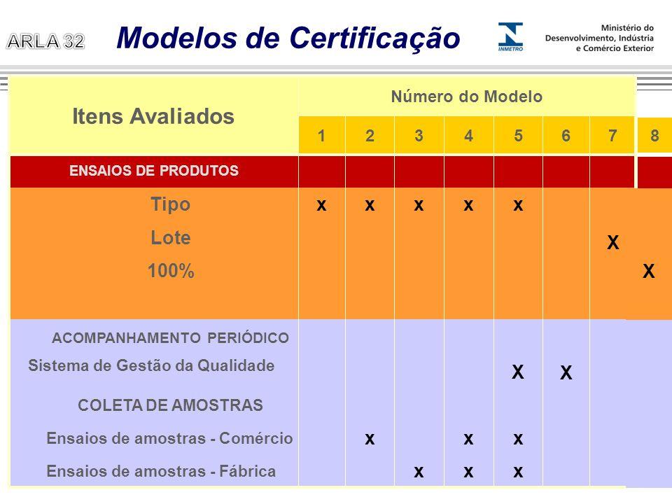 Sistema de Gestão da Qualidade Modelos de Certificação X 8 X X