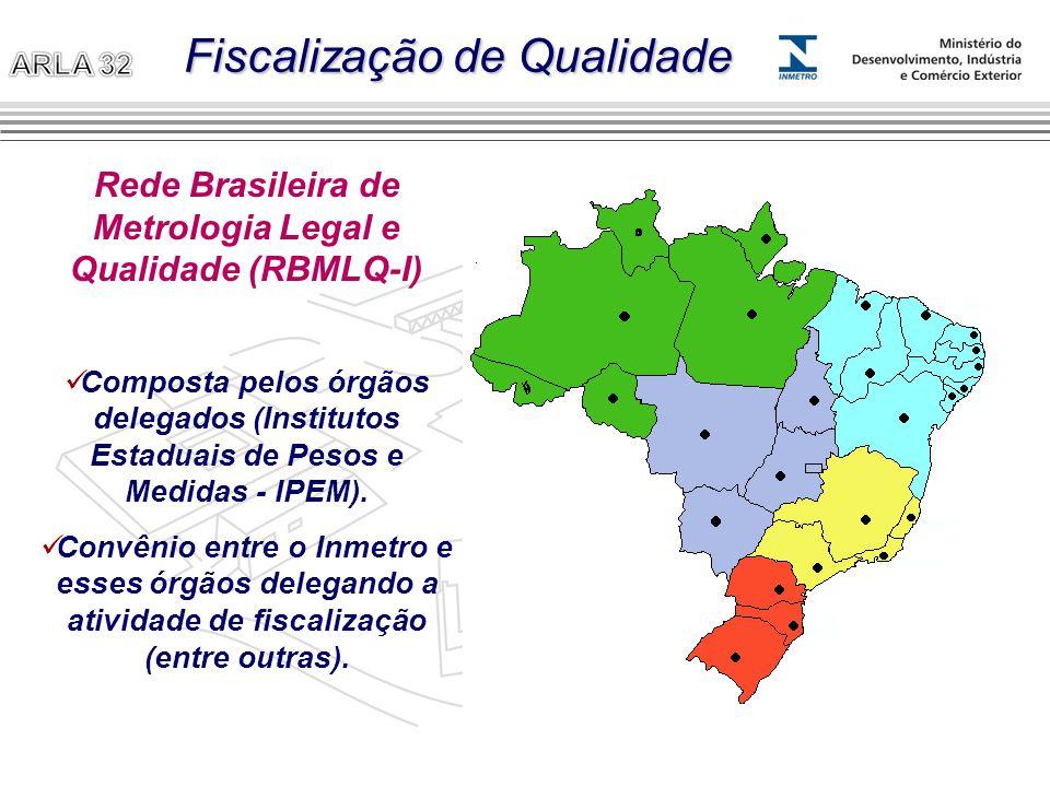 Rede Brasileira de Metrologia Legal e Qualidade (RBMLQ-I) Composta pelos órgãos delegados (Institutos Estaduais de Pesos e Medidas - IPEM). Convênio e