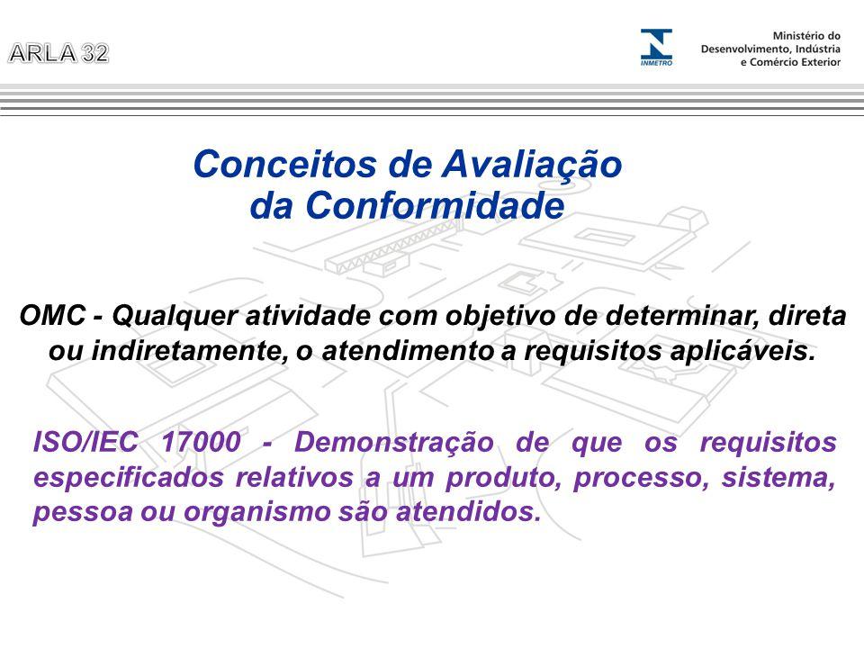 OMC - Qualquer atividade com objetivo de determinar, direta ou indiretamente, o atendimento a requisitos aplicáveis. Conceitos de Avaliação da Conform