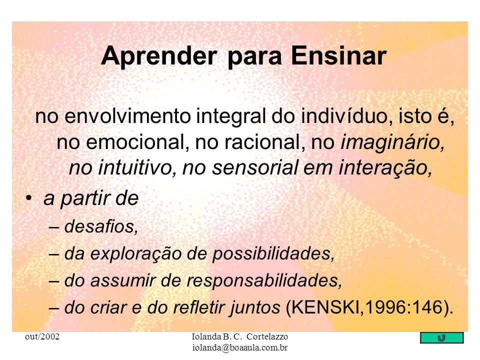 out/2002Iolanda B. C. Cortelazzo iolanda@boaaula.com.br permitem a otimização do trabalho em equipe ; facilitam a colaboração; permitem a aprendizagem