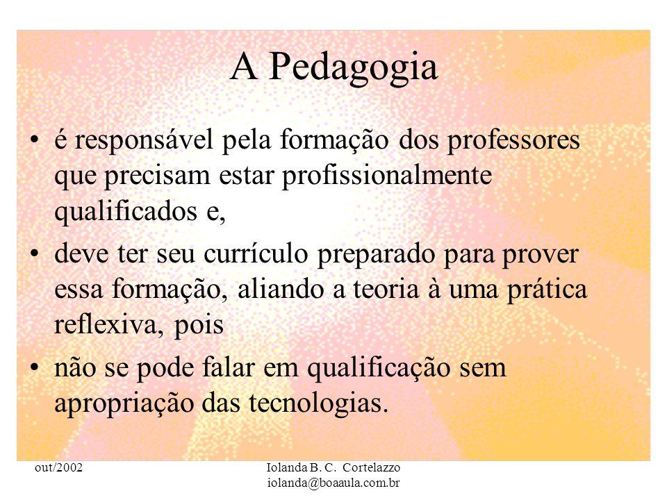 out/2002Iolanda B. C. Cortelazzo iolanda@boaaula.com.br Para o professor o desafio é educar as crianças e os jovens, propiciando-lhes um desenvolvimen