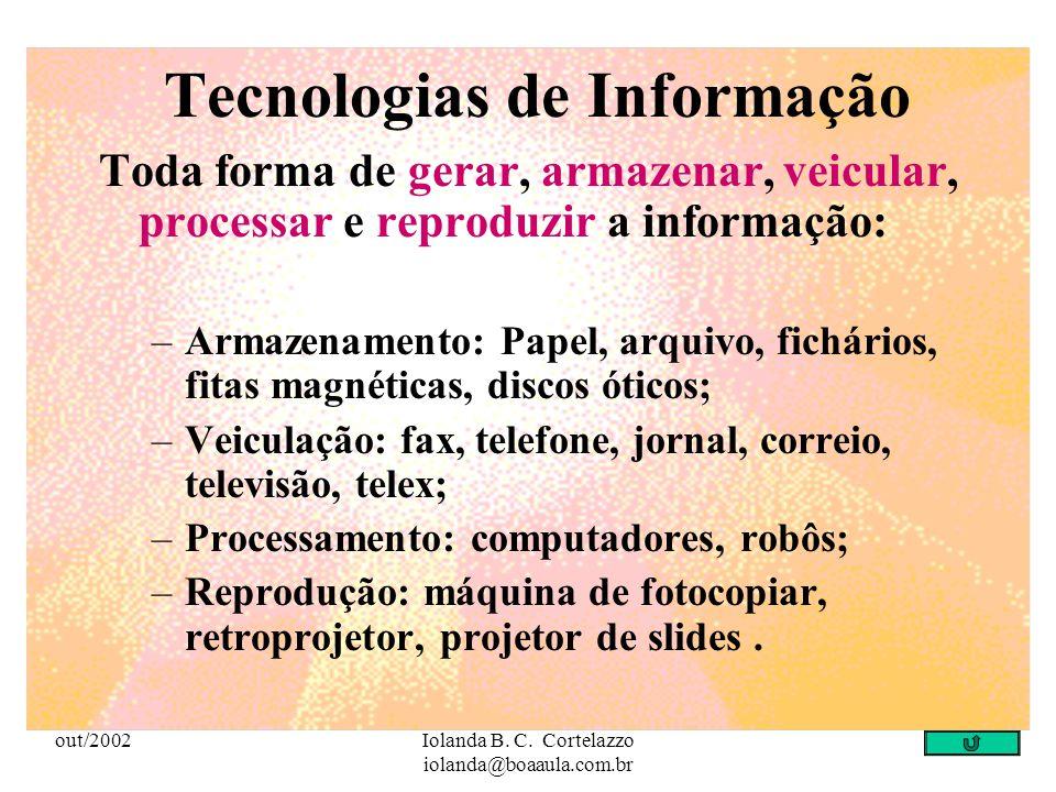 out/2002Iolanda B. C. Cortelazzo iolanda@boaaula.com.br O que é Tecnologia? Tecnologia é a aplicação de um conhecimento, de um saber como fazer, de mé