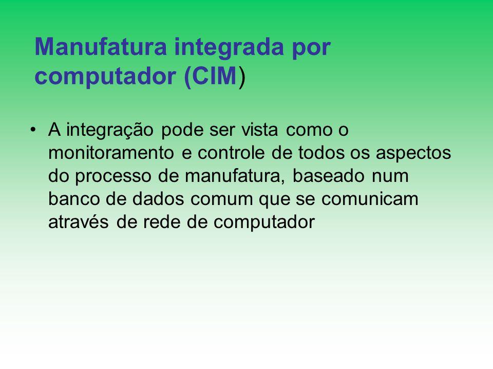 Manufatura integrada por computador (CIM) A integração pode ser vista como o monitoramento e controle de todos os aspectos do processo de manufatura, baseado num banco de dados comum que se comunicam através de rede de computador