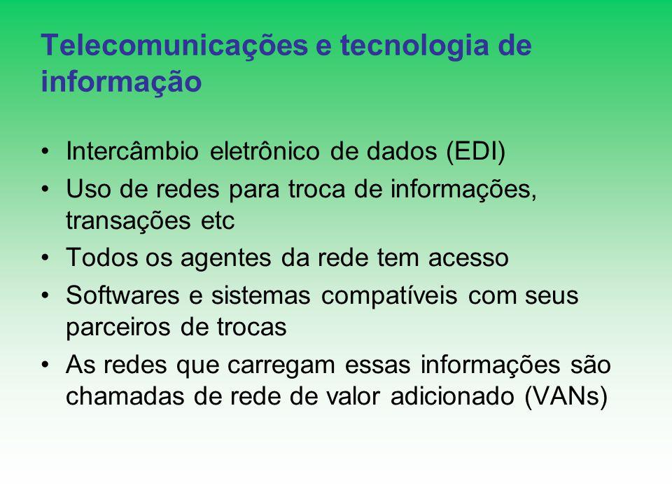 Telecomunicações e tecnologia de informação Intercâmbio eletrônico de dados (EDI) Uso de redes para troca de informações, transações etc Todos os agen