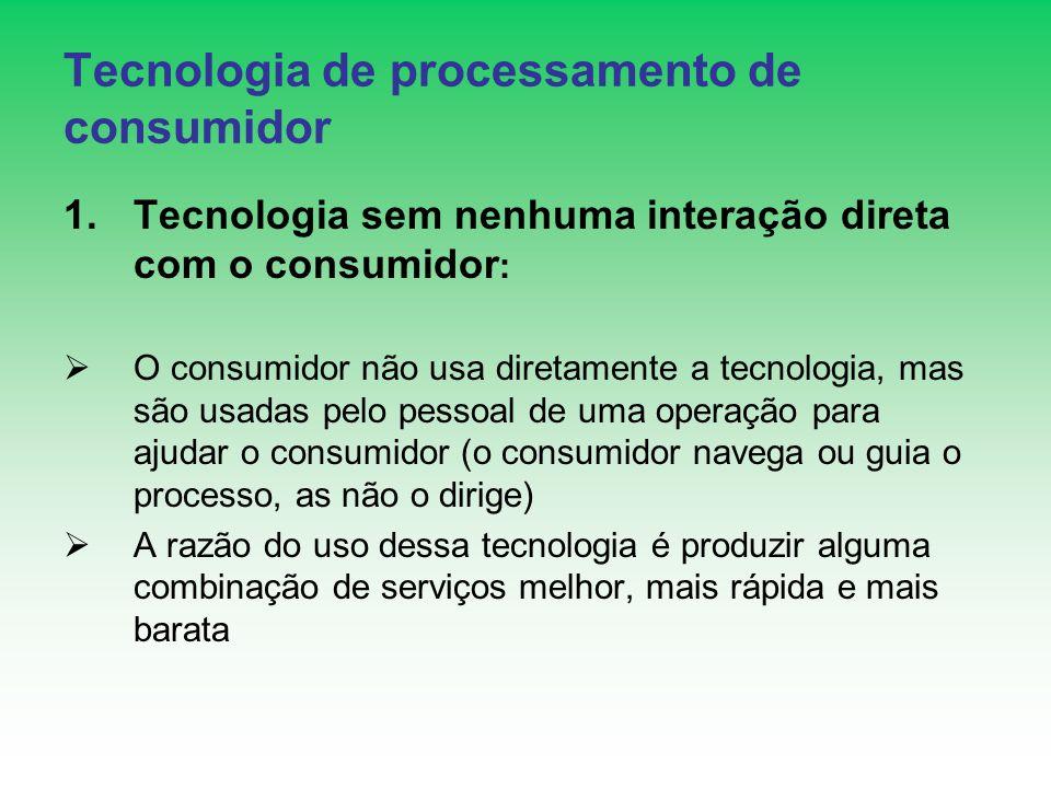 Tecnologia de processamento de consumidor 1.Tecnologia sem nenhuma interação direta com o consumidor : O consumidor não usa diretamente a tecnologia,