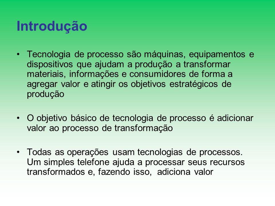 Introdução Tecnologia de processo são máquinas, equipamentos e dispositivos que ajudam a produção a transformar materiais, informações e consumidores
