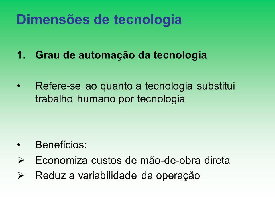 Dimensões de tecnologia 1.Grau de automação da tecnologia Refere-se ao quanto a tecnologia substitui trabalho humano por tecnologia Benefícios: Economiza custos de mão-de-obra direta Reduz a variabilidade da operação