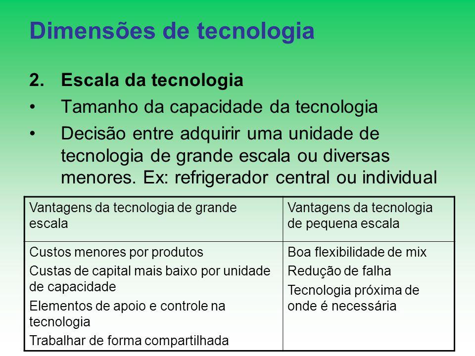 Dimensões de tecnologia 2.Escala da tecnologia Tamanho da capacidade da tecnologia Decisão entre adquirir uma unidade de tecnologia de grande escala ou diversas menores.