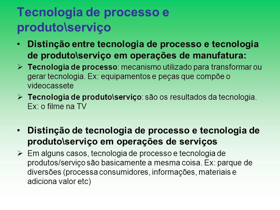 Tecnologia de processo e produto\serviço Distinção entre tecnologia de processo e tecnologia de produto\serviço em operações de manufatura: Tecnologia de processo: mecanismo utilizado para transformar ou gerar tecnologia.