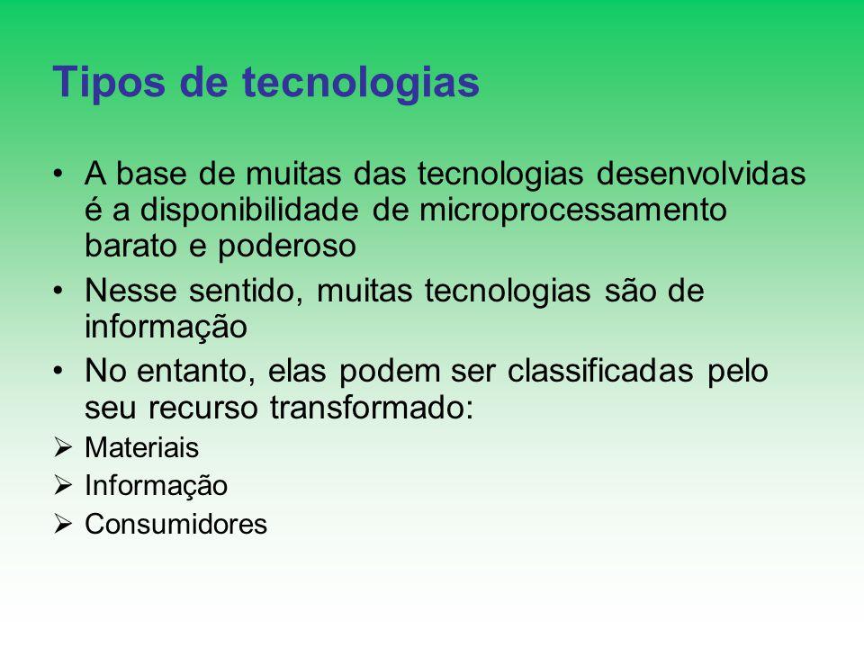 Tipos de tecnologias A base de muitas das tecnologias desenvolvidas é a disponibilidade de microprocessamento barato e poderoso Nesse sentido, muitas tecnologias são de informação No entanto, elas podem ser classificadas pelo seu recurso transformado: Materiais Informação Consumidores