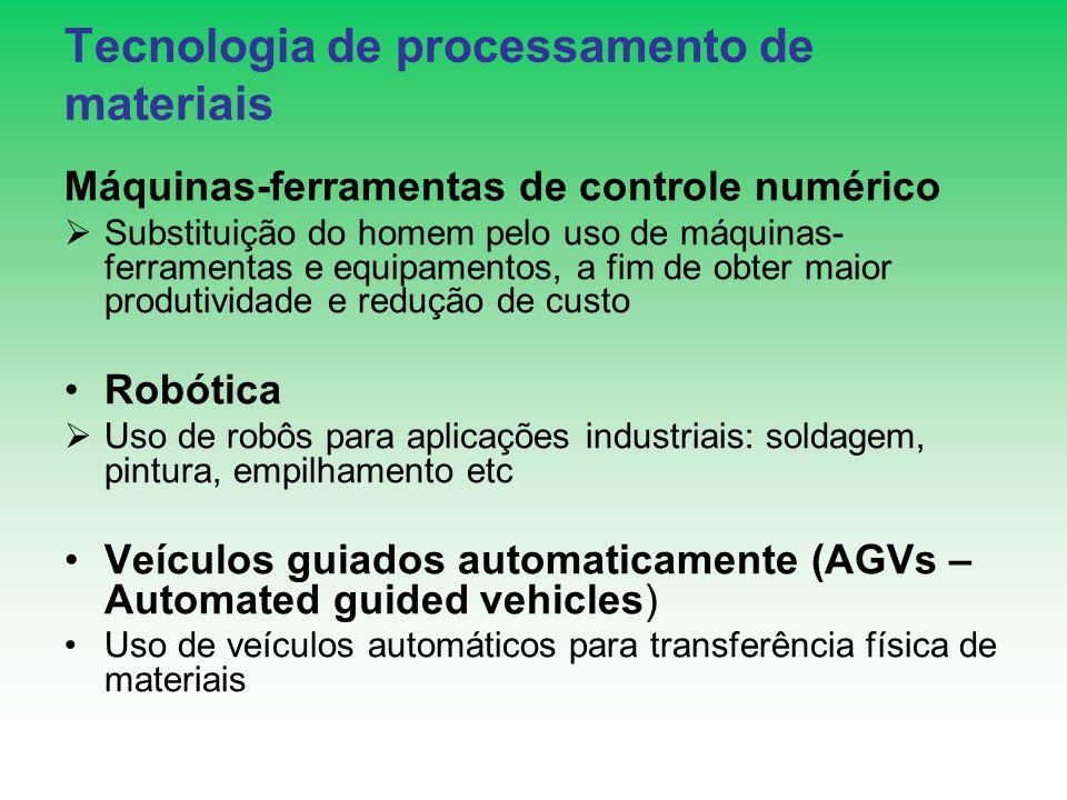 Tecnologia de processamento de materiais Máquinas-ferramentas de controle numérico Substituição do homem pelo uso de máquinas- ferramentas e equipamen