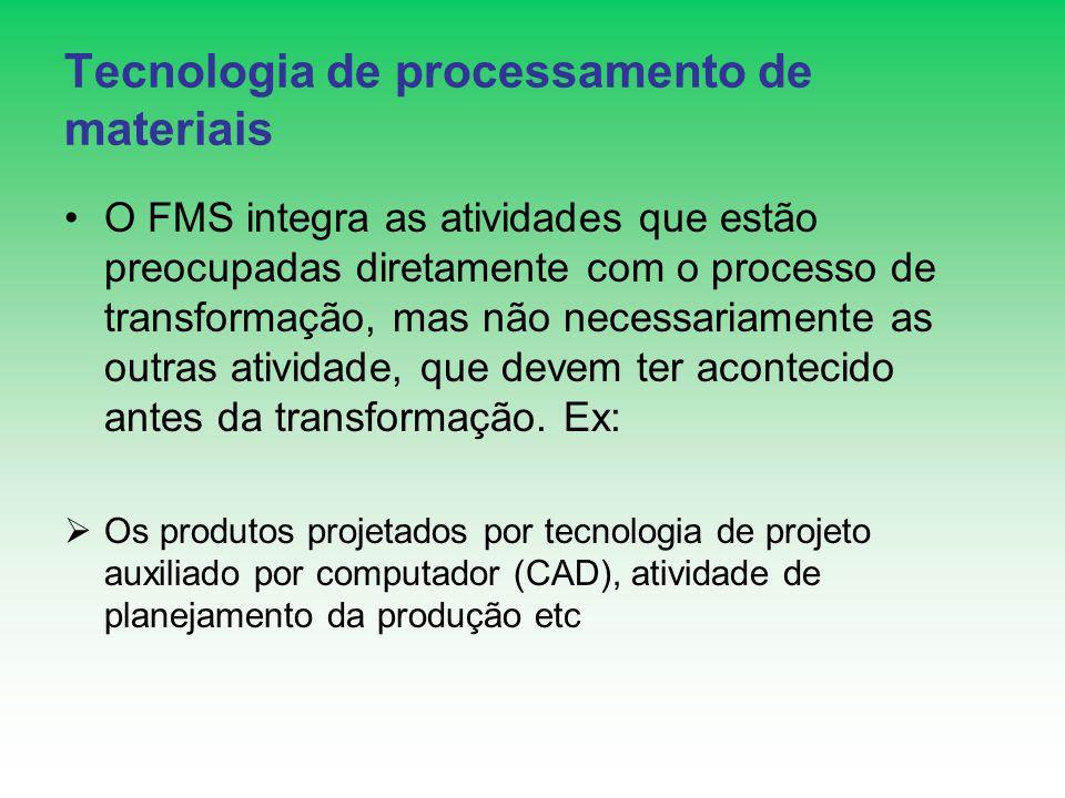 Tecnologia de processamento de materiais O FMS integra as atividades que estão preocupadas diretamente com o processo de transformação, mas não necess