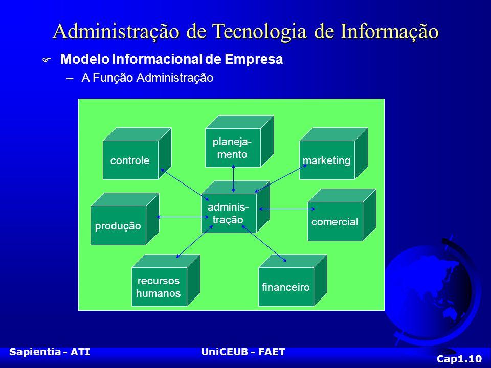 Sapientia - ATIUniCEUB - FAET Administração de Tecnologia de Informação F Modelo Informacional de Empresa –A Função Administração marketing comercial