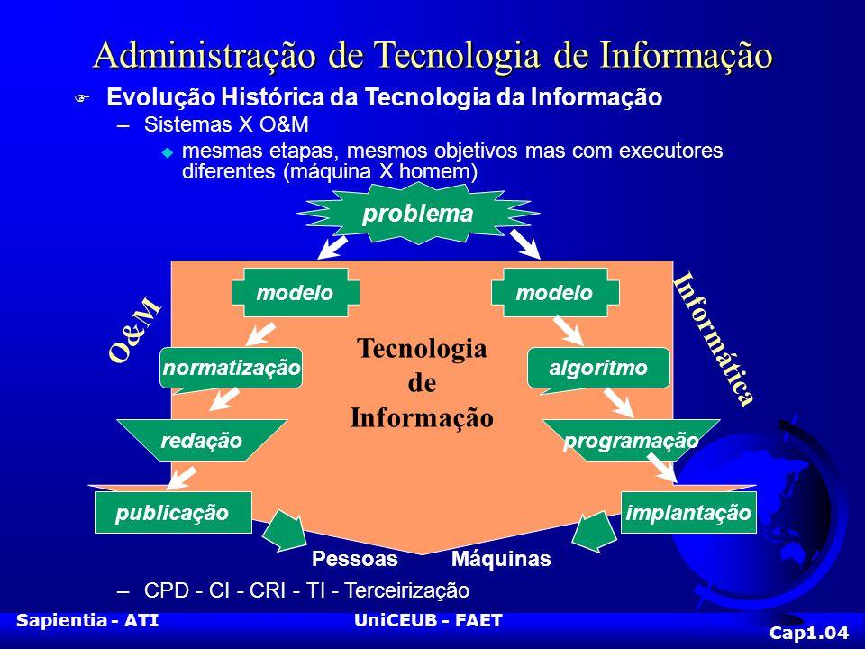 Sapientia - ATIUniCEUB - FAET Tecnologia de Informação Administração de Tecnologia de Informação F Evolução Histórica da Tecnologia da Informação –Sis