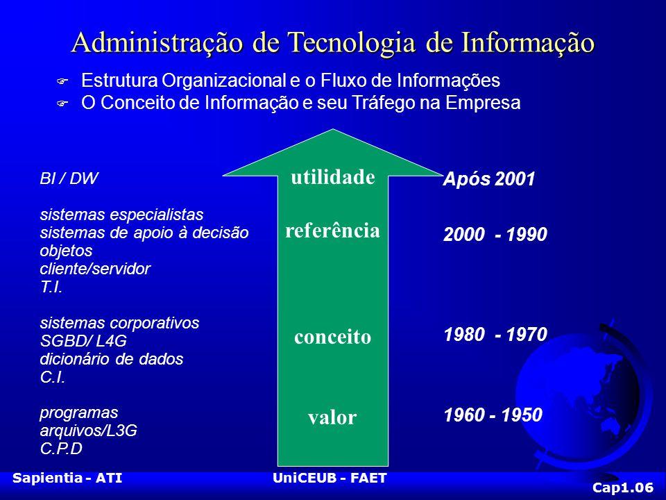 Sapientia - ATIUniCEUB - FAET Administração de Tecnologia de Informação F Estrutura Organizacional e o Fluxo de Informações F O Conceito de Informação