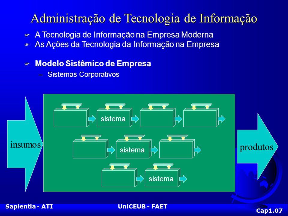 Sapientia - ATIUniCEUB - FAET Administração de Tecnologia de Informação F A Tecnologia de Informação na Empresa Moderna F As Ações da Tecnologia da In