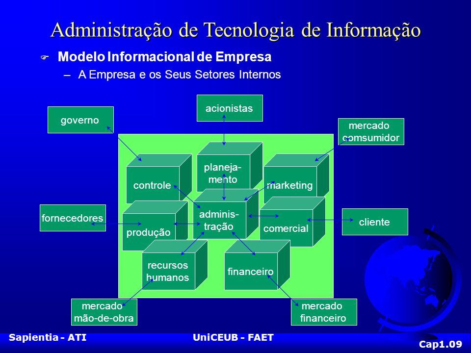 Sapientia - ATIUniCEUB - FAET Administração de Tecnologia de Informação F Modelo Informacional de Empresa –A Empresa e os Seus Setores Internos mercad