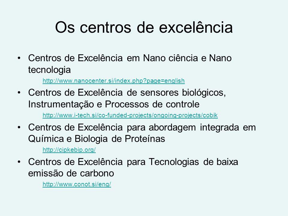 Os centros de excelência Centros de Excelência em Nano ciência e Nano tecnologia http://www.nanocenter.si/index.php?page=english Centros de Excelência de sensores biológicos, Instrumentação e Processos de controle http://www.i-tech.si/co-funded-projects/ongoing-projects/cobik Centros de Excelência para abordagem integrada em Química e Biologia de Proteínas http://cipkebip.org/ Centros de Excelência para Tecnologias de baixa emissão de carbono http://www.conot.si/eng/