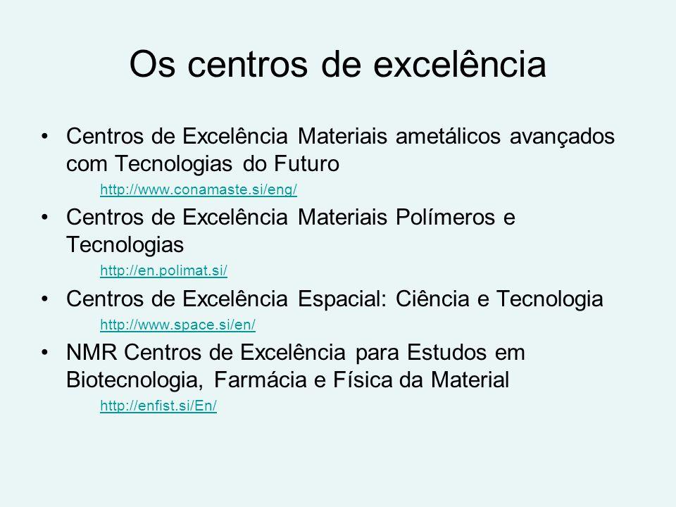 Os centros de excelência Centros de Excelência Materiais ametálicos avançados com Tecnologias do Futuro http://www.conamaste.si/eng/ Centros de Excelência Materiais Polímeros e Tecnologias http://en.polimat.si/ Centros de Excelência Espacial: Ciência e Tecnologia http://www.space.si/en/ NMR Centros de Excelência para Estudos em Biotecnologia, Farmácia e Física da Material http://enfist.si/En/