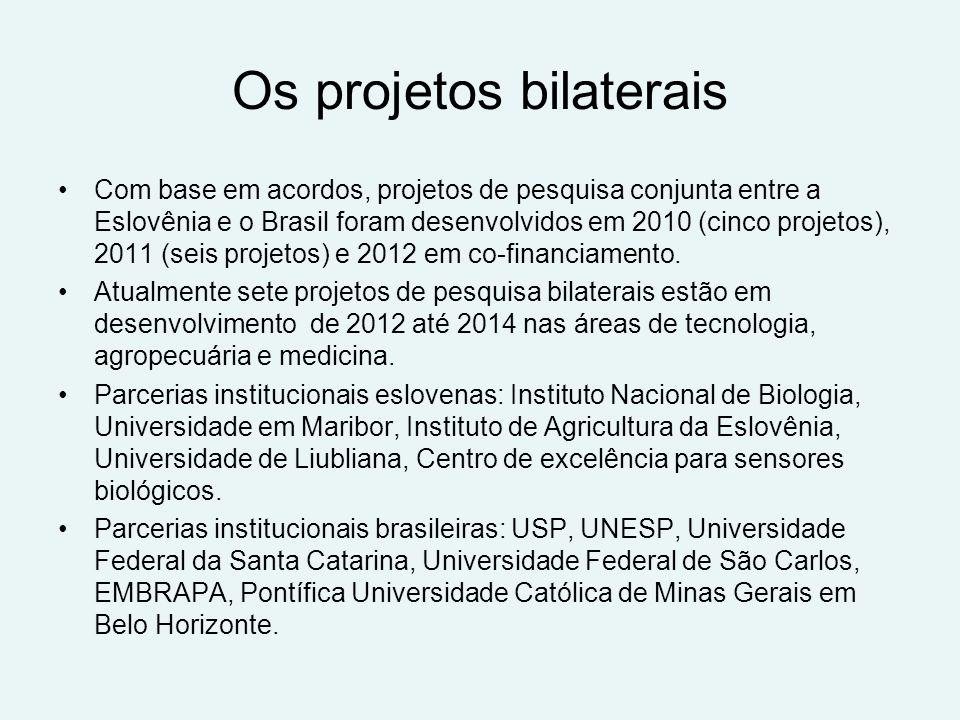 O programa de mobilidade de pesquisadores jovens Programa esloveno destinado a pesquisadores brasileiros de doutorado, o programa chamado de jovens pesquisadores program mladih raziskovalcev, realizado pela agência para atividades de pesquisa ARRS.