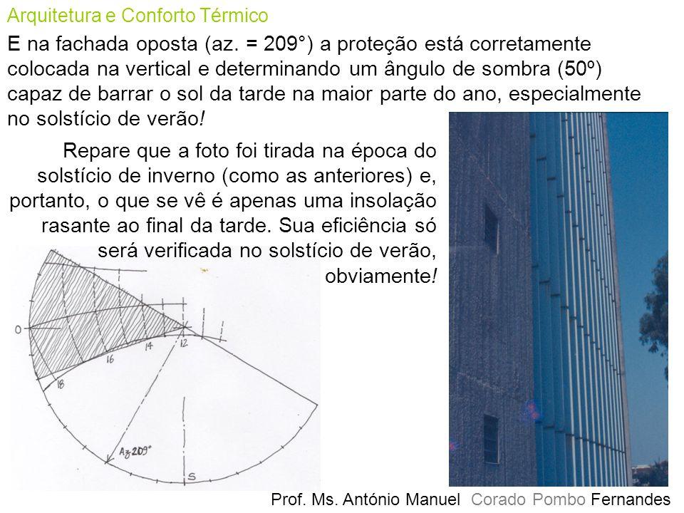 Prof. Ms. António Manuel Corado Pombo Fernandes Arquitetura e Conforto Térmico E na fachada oposta (az. = 209°) a proteção está corretamente colocada