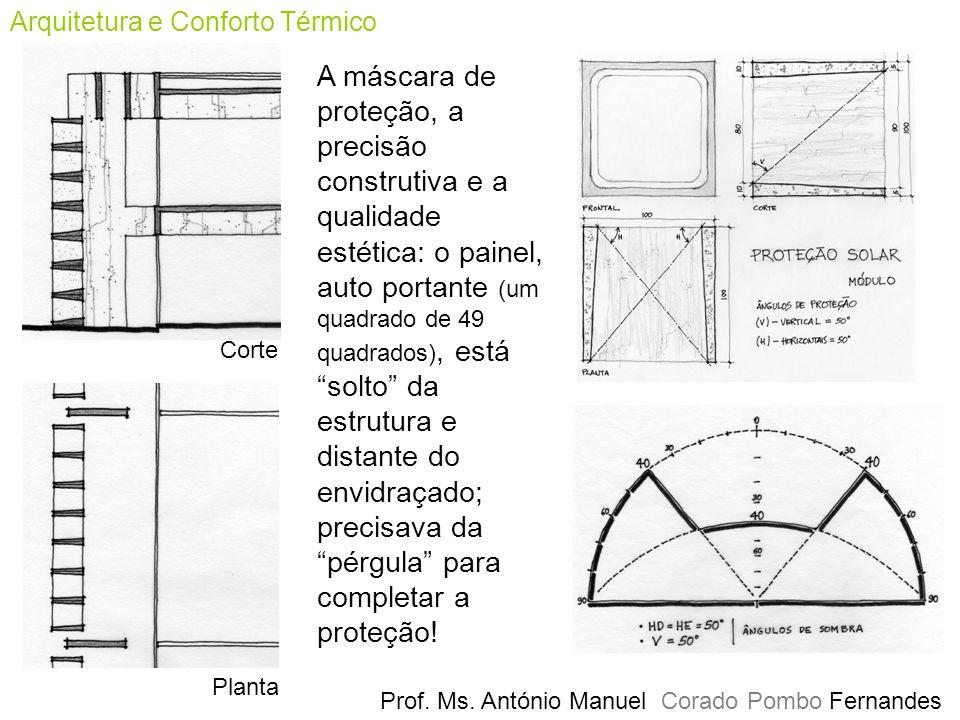 Prof. Ms. António Manuel Corado Pombo Fernandes Arquitetura e Conforto Térmico Corte Planta A máscara de proteção, a precisão construtiva e a qualidad