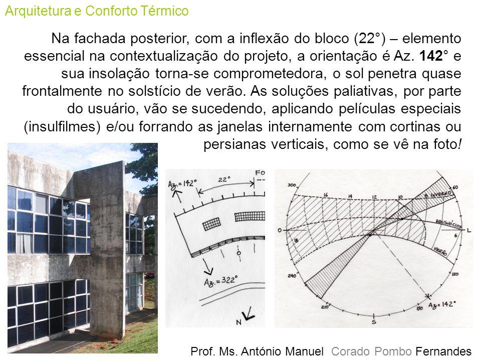 Prof. Ms. António Manuel Corado Pombo Fernandes Arquitetura e Conforto Térmico Na fachada posterior, com a inflexão do bloco (22°) – elemento essencia