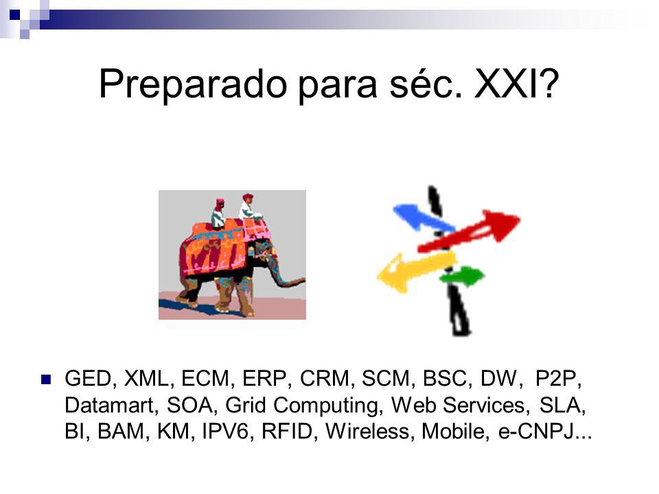 Preparado para séc. XXI? GED, XML, ECM, ERP, CRM, SCM, BSC, DW, P2P, Datamart, SOA, Grid Computing, Web Services, SLA, BI, BAM, KM, IPV6, RFID, Wirele