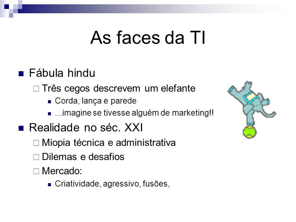 As faces da TI Fábula hindu Três cegos descrevem um elefante Corda, lança e parede...imagine se tivesse alguém de marketing!.
