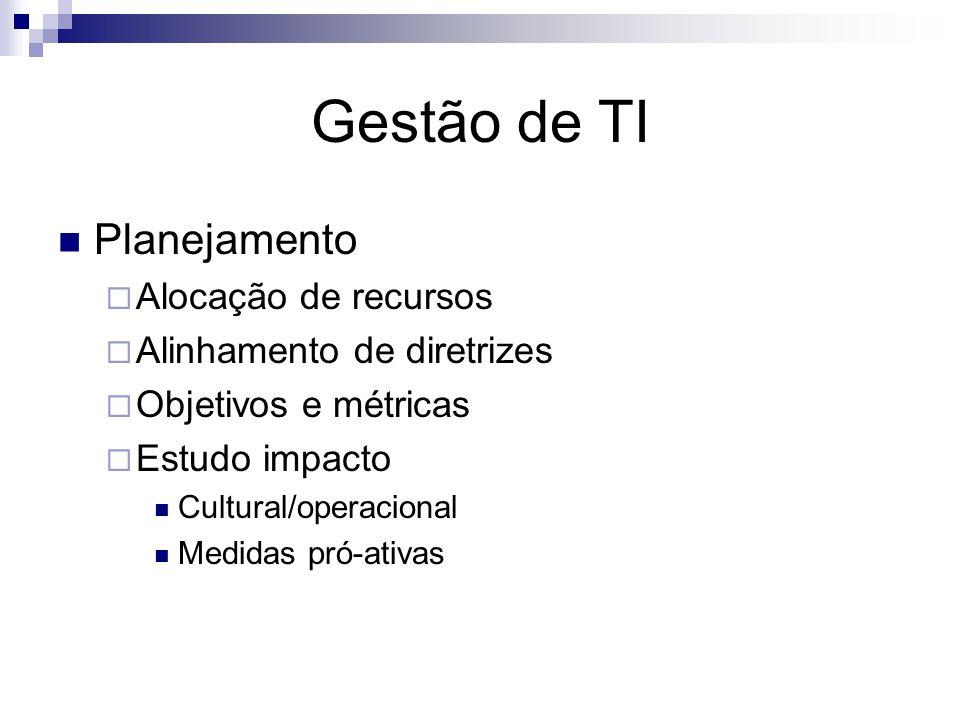 Gestão de TI Planejamento Alocação de recursos Alinhamento de diretrizes Objetivos e métricas Estudo impacto Cultural/operacional Medidas pró-ativas
