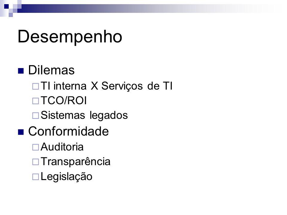 Desempenho Dilemas TI interna X Serviços de TI TCO/ROI Sistemas legados Conformidade Auditoria Transparência Legislação