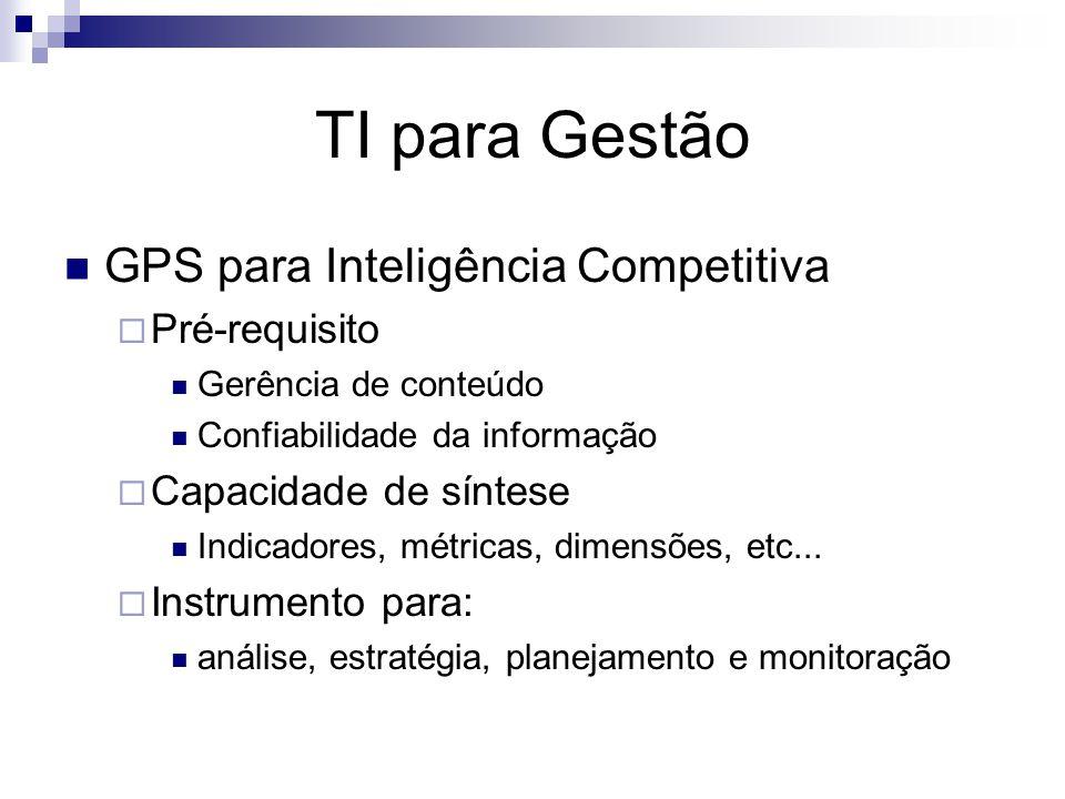 TI para Gestão GPS para Inteligência Competitiva Pré-requisito Gerência de conteúdo Confiabilidade da informação Capacidade de síntese Indicadores, métricas, dimensões, etc...