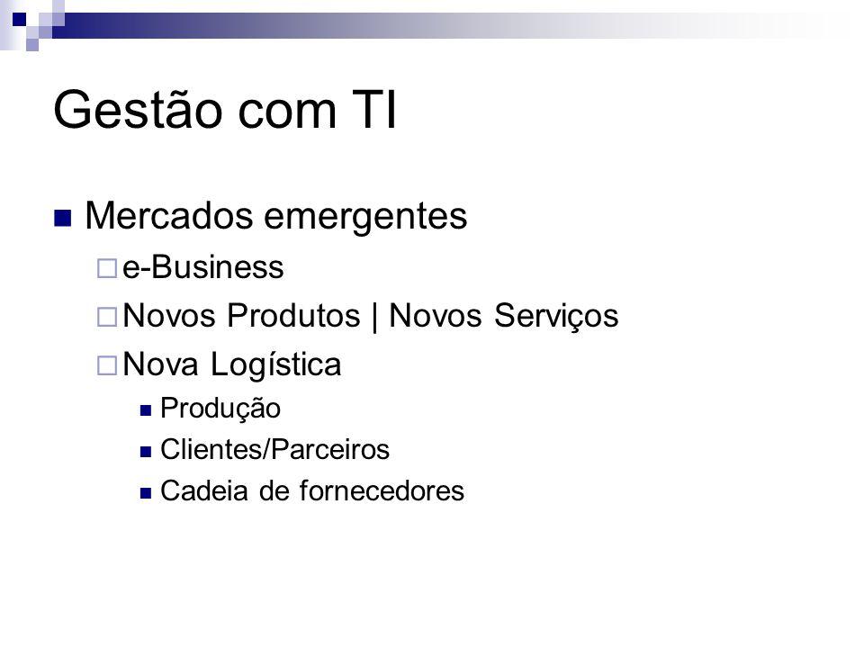 Gestão com TI Mercados emergentes e-Business Novos Produtos | Novos Serviços Nova Logística Produção Clientes/Parceiros Cadeia de fornecedores