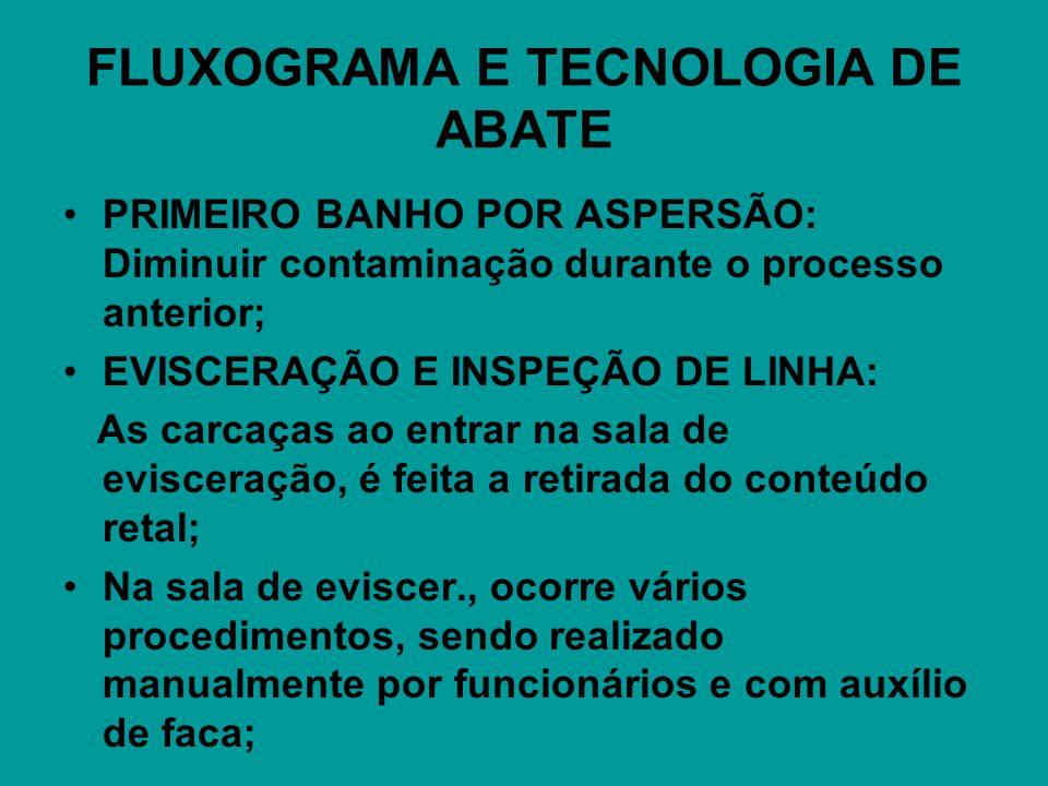 FLUXOGRAMA E TECNOLOGIA DE ABATE PRIMEIRO BANHO POR ASPERSÃO: Diminuir contaminação durante o processo anterior; EVISCERAÇÃO E INSPEÇÃO DE LINHA: As c