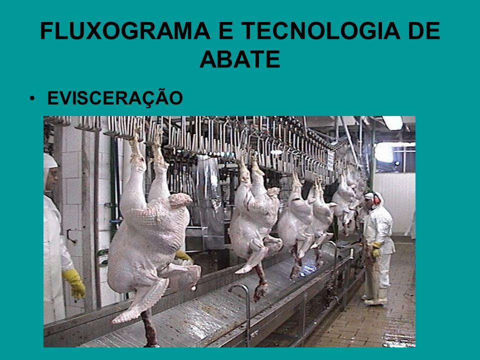 FLUXOGRAMA E TECNOLOGIA DE ABATE EVISCERAÇÃO
