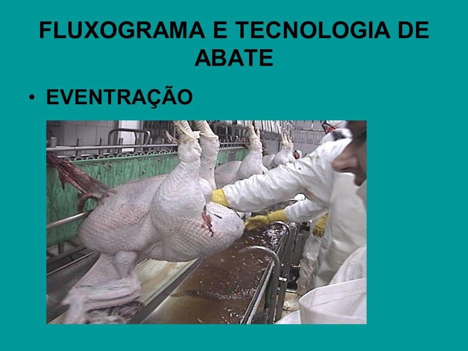 FLUXOGRAMA E TECNOLOGIA DE ABATE EVENTRAÇÃO