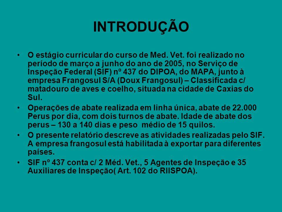 INTRODUÇÃO O estágio curricular do curso de Med. Vet. foi realizado no período de março a junho do ano de 2005, no Serviço de Inspeção Federal (SIF) n
