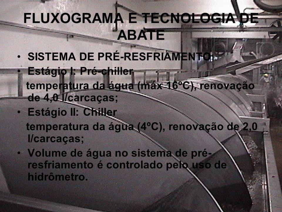 FLUXOGRAMA E TECNOLOGIA DE ABATE SISTEMA DE PRÉ-RESFRIAMENTO Estágio I: Pré-chiller temperatura da água (máx 16ºC), renovação de 4,0 l/carcaças; Estágio II: Chiller temperatura da água (4ºC), renovação de 2,0 l/carcaças; Volume de água no sistema de pré- resfriamento é controlado pelo uso de hidrômetro.