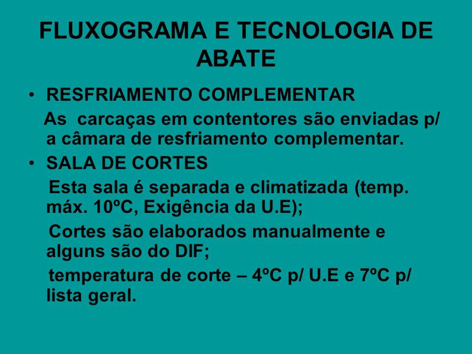 FLUXOGRAMA E TECNOLOGIA DE ABATE RESFRIAMENTO COMPLEMENTAR As carcaças em contentores são enviadas p/ a câmara de resfriamento complementar. SALA DE C