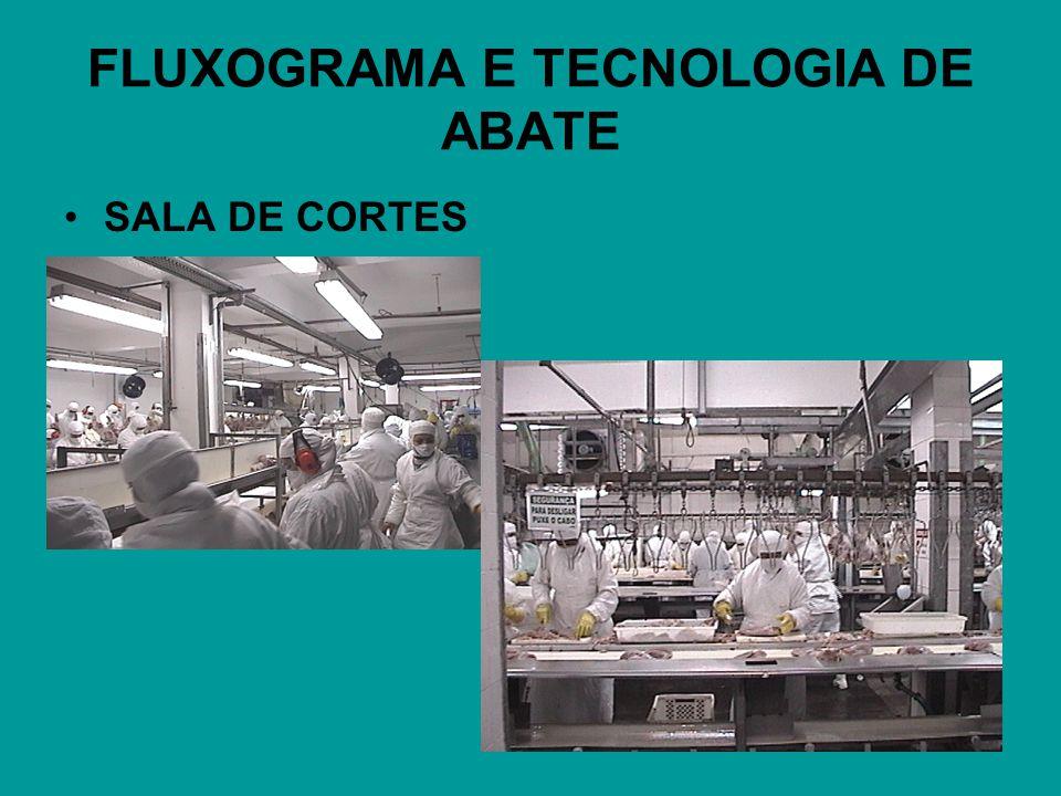 FLUXOGRAMA E TECNOLOGIA DE ABATE SALA DE CORTES