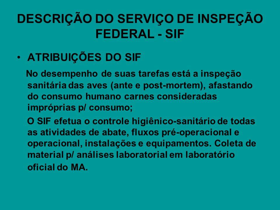 DESCRIÇÃO DO SERVIÇO DE INSPEÇÃO FEDERAL - SIF ATRIBUIÇÕES DO SIF No desempenho de suas tarefas está a inspeção sanitária das aves (ante e post-mortem