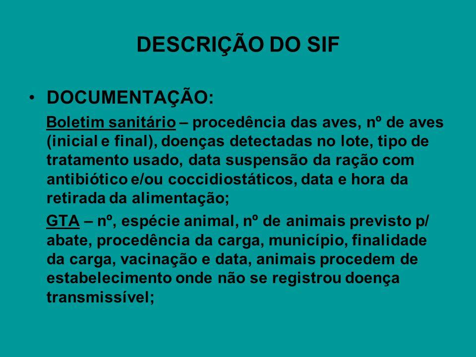 DESCRIÇÃO DO SIF DOCUMENTAÇÃO: Boletim sanitário – procedência das aves, nº de aves (inicial e final), doenças detectadas no lote, tipo de tratamento usado, data suspensão da ração com antibiótico e/ou coccidiostáticos, data e hora da retirada da alimentação; GTA – nº, espécie animal, nº de animais previsto p/ abate, procedência da carga, município, finalidade da carga, vacinação e data, animais procedem de estabelecimento onde não se registrou doença transmissível;