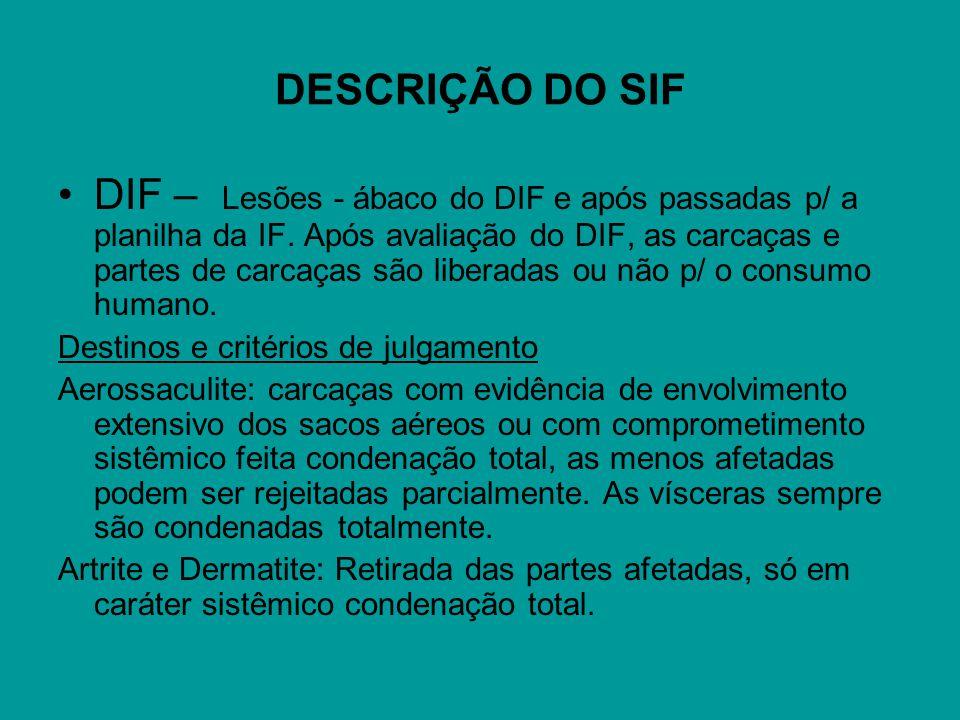 DESCRIÇÃO DO SIF DIF – Lesões - ábaco do DIF e após passadas p/ a planilha da IF. Após avaliação do DIF, as carcaças e partes de carcaças são liberada