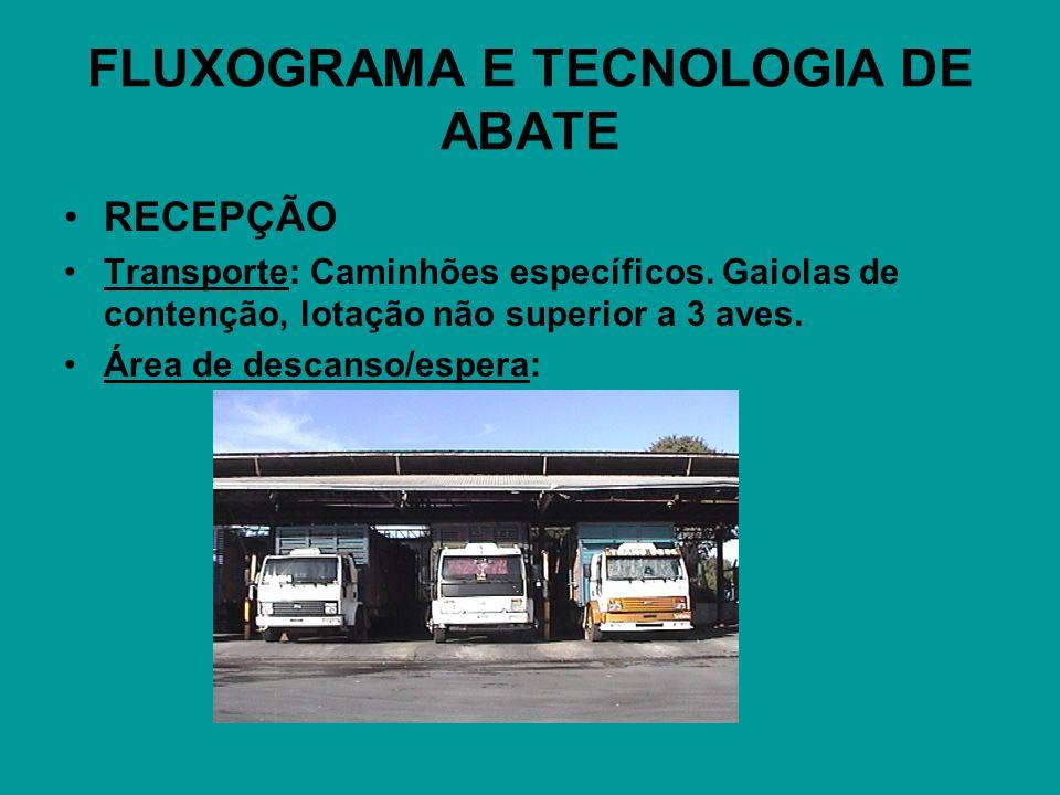 FLUXOGRAMA E TECNOLOGIA DE ABATE RECEPÇÃO Transporte: Caminhões específicos. Gaiolas de contenção, lotação não superior a 3 aves. Área de descanso/esp