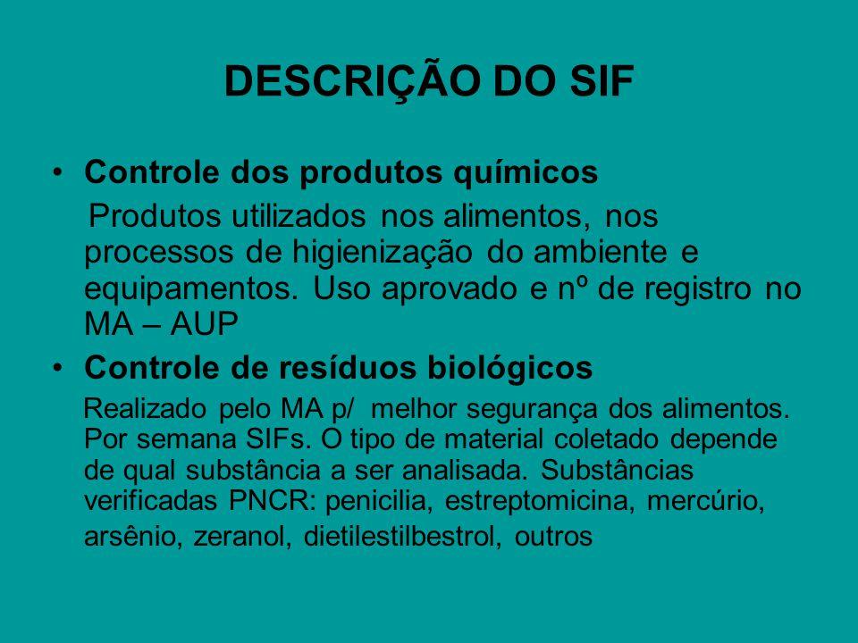 DESCRIÇÃO DO SIF Controle dos produtos químicos Produtos utilizados nos alimentos, nos processos de higienização do ambiente e equipamentos.