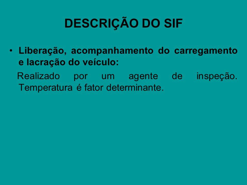 DESCRIÇÃO DO SIF Liberação, acompanhamento do carregamento e lacração do veículo: Realizado por um agente de inspeção. Temperatura é fator determinant