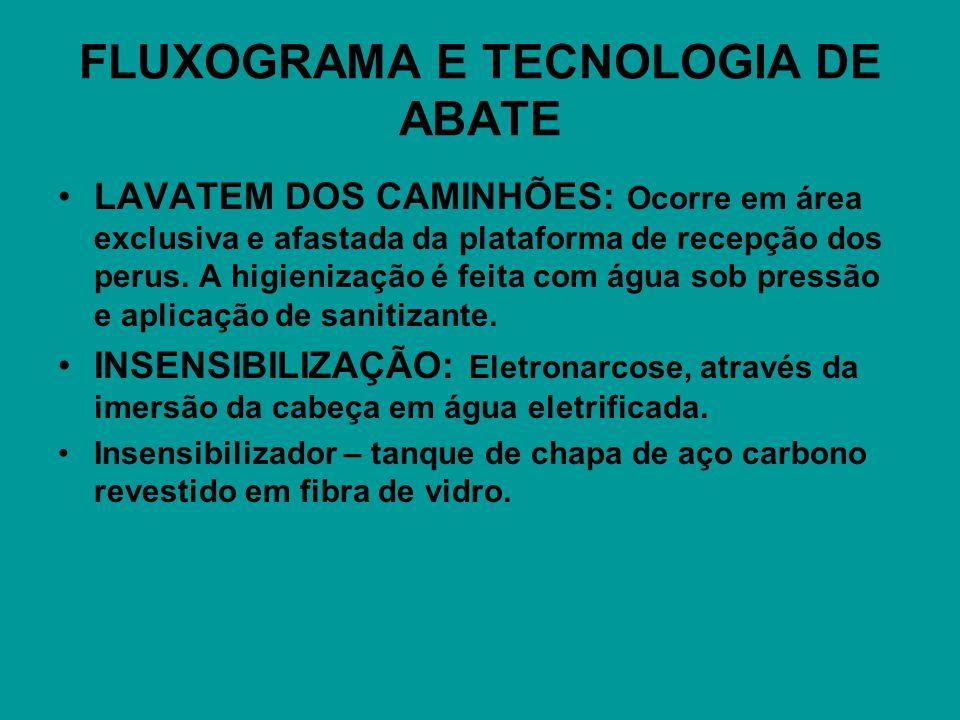 FLUXOGRAMA E TECNOLOGIA DE ABATE LAVATEM DOS CAMINHÕES: Ocorre em área exclusiva e afastada da plataforma de recepção dos perus.