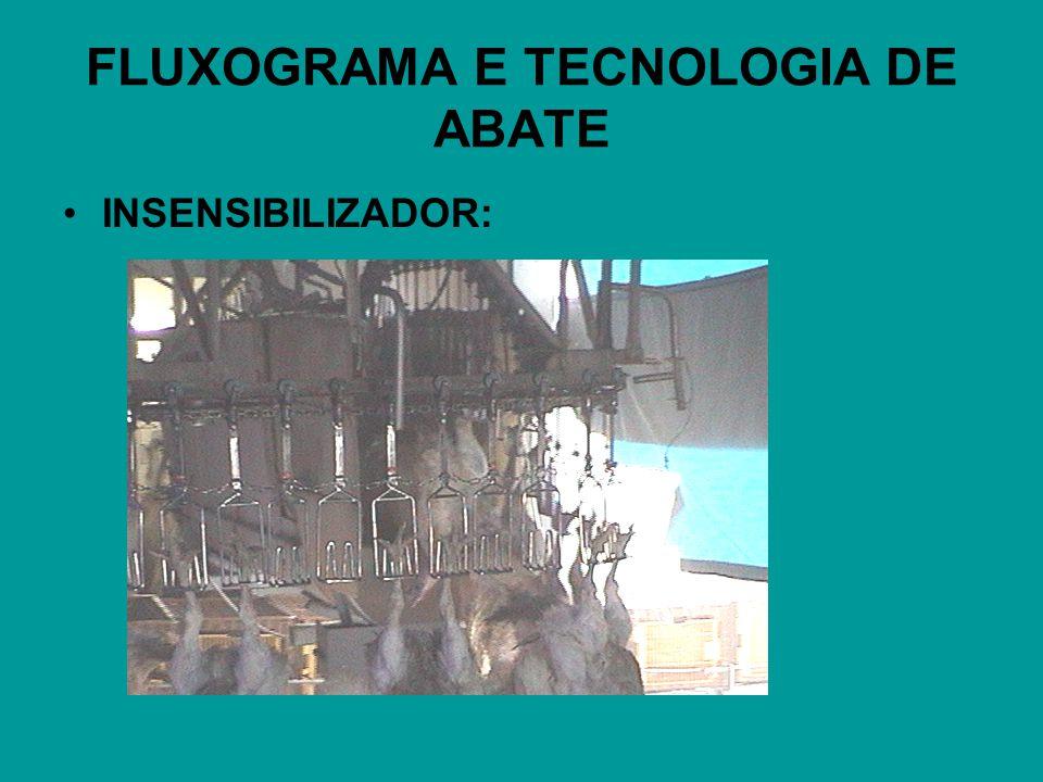 FLUXOGRAMA E TECNOLOGIA DE ABATE INSENSIBILIZADOR: