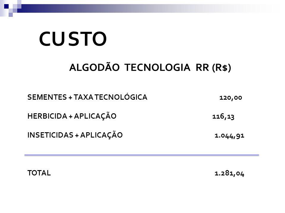 CU STO ALGODÃO TECNOLOGIA RR (R$) SEMENTES + TAXA TECNOLÓGICA 120,00 HERBICIDA + APLICAÇÃO 116,13 INSETICIDAS + APLICAÇÃO 1.044,91 TOTAL 1.281,04